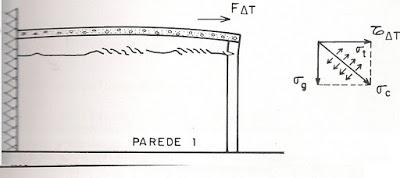 Movimentação térmica lajes cobertura 04